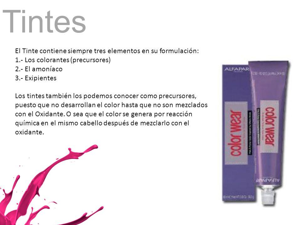 Tintes El Tinte contiene siempre tres elementos en su formulación: