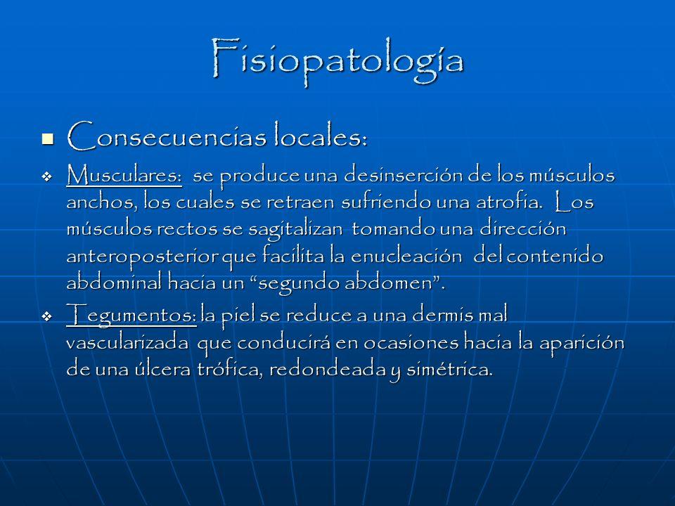 Fisiopatología Consecuencias locales: