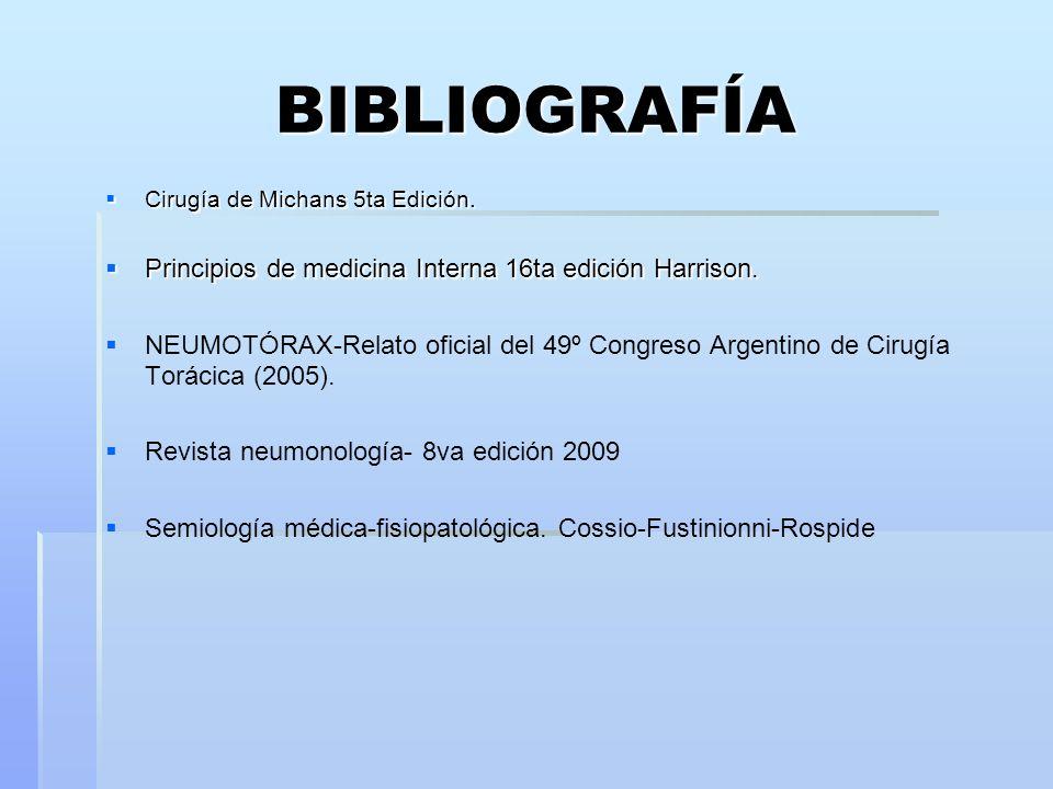 BIBLIOGRAFÍA Principios de medicina Interna 16ta edición Harrison.