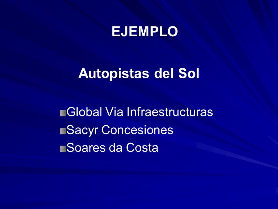EJEMPLO Autopistas del Sol Global Via Infraestructuras