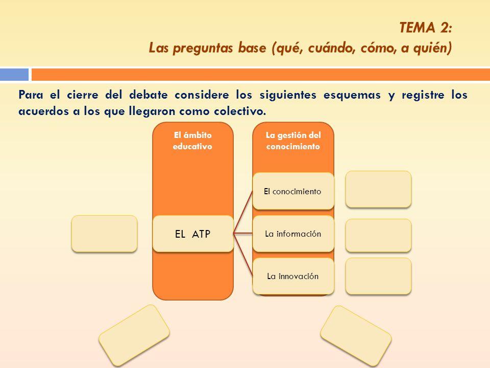 TEMA 2: Las preguntas base (qué, cuándo, cómo, a quién)