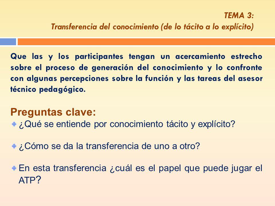 TEMA 3: Transferencia del conocimiento (de lo tácito a lo explícito)
