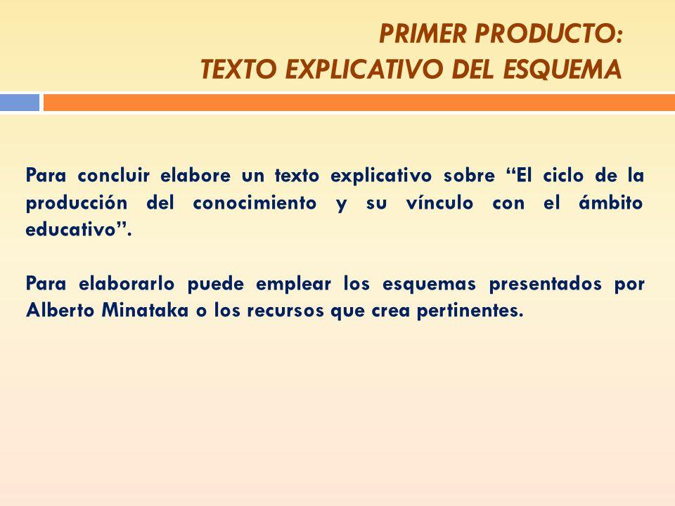 PRIMER PRODUCTO: TEXTO EXPLICATIVO DEL ESQUEMA