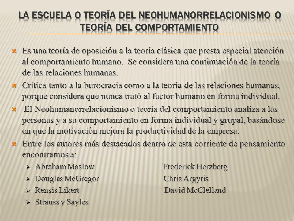 La escuela o teoría del neohumanorrelacionismo o teoría del comportamiento