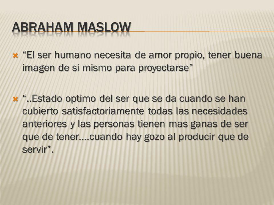 ABRAHAM MASLOW El ser humano necesita de amor propio, tener buena imagen de si mismo para proyectarse