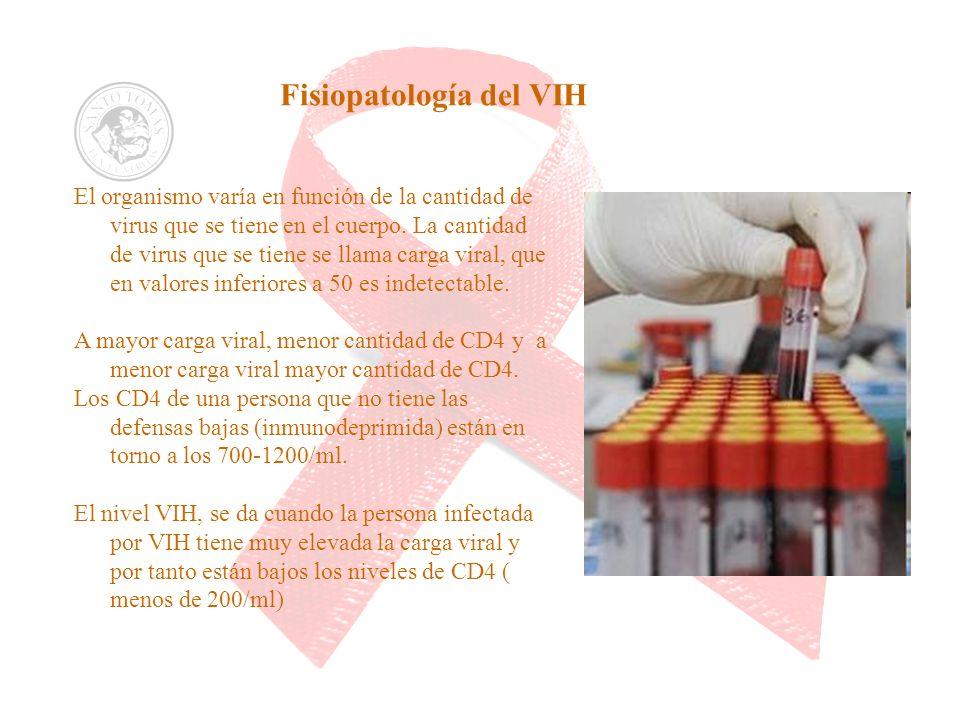 Fisiopatología del VIH