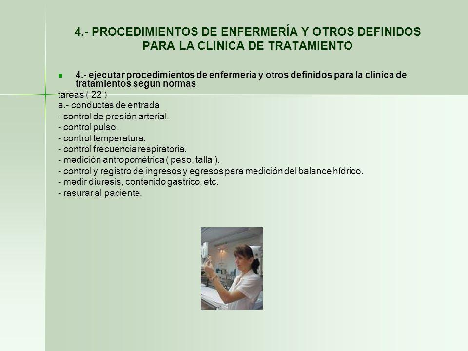 4.- PROCEDIMIENTOS DE ENFERMERÍA Y OTROS DEFINIDOS PARA LA CLINICA DE TRATAMIENTO