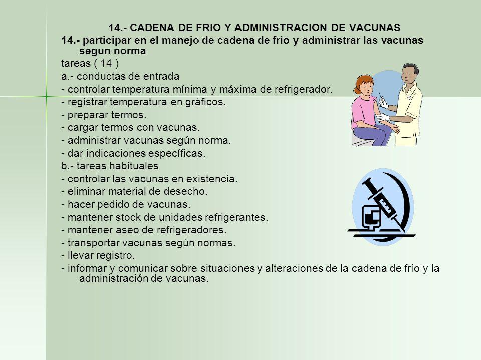 14.- CADENA DE FRIO Y ADMINISTRACION DE VACUNAS