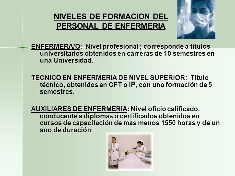 NIVELES DE FORMACION DEL PERSONAL DE ENFERMERIA