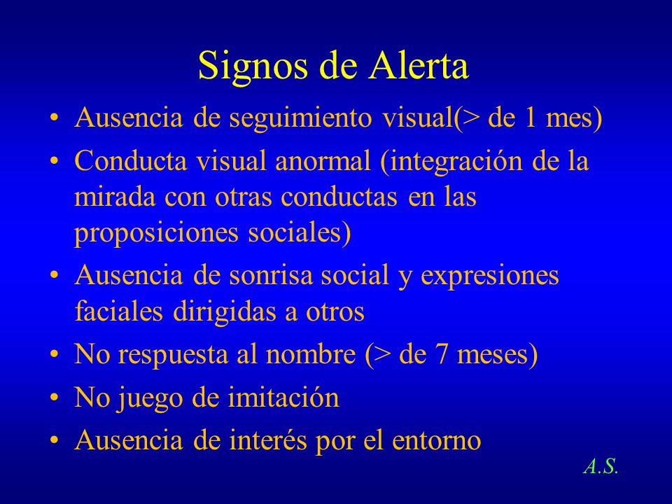 Signos de Alerta Ausencia de seguimiento visual(> de 1 mes)