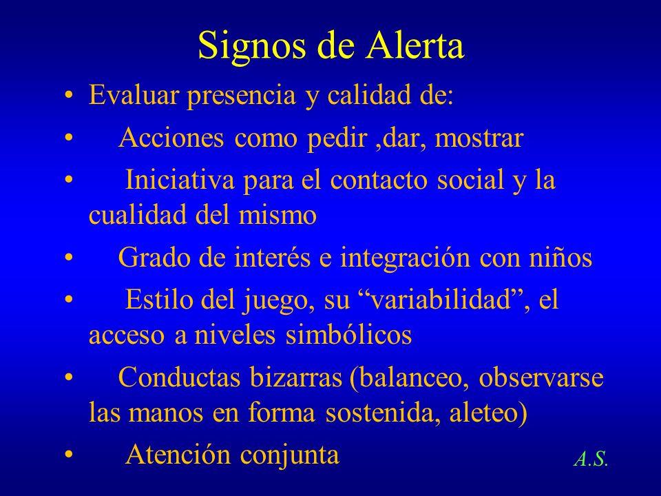 Signos de Alerta Evaluar presencia y calidad de: