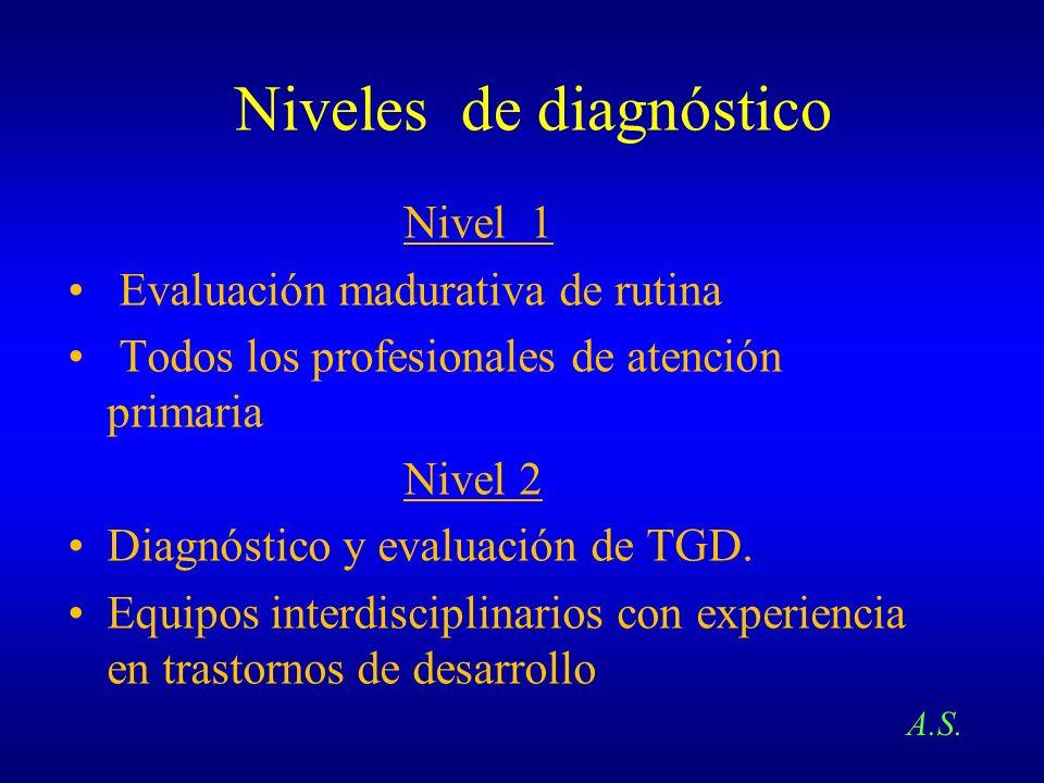 Niveles de diagnóstico