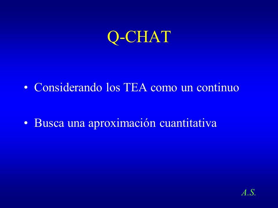 Q-CHAT Considerando los TEA como un continuo