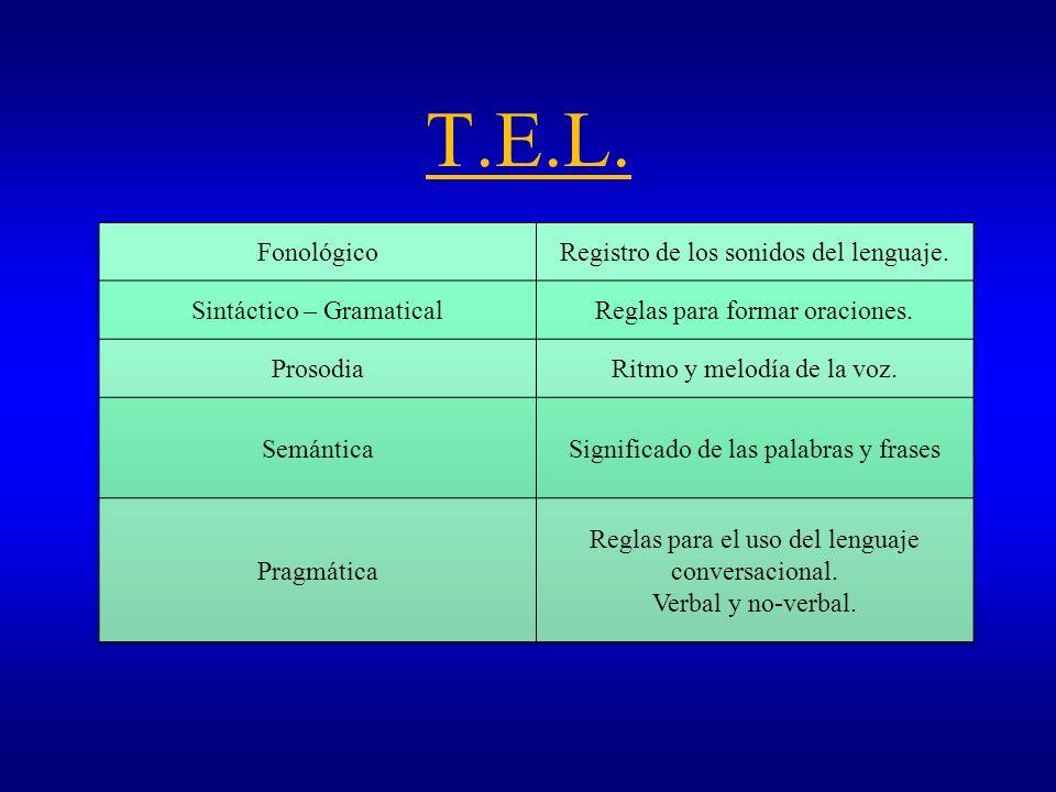 T.E.L. Fonológico Registro de los sonidos del lenguaje.