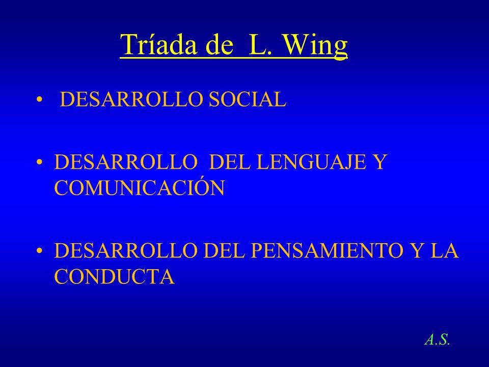 Tríada de L. Wing DESARROLLO SOCIAL