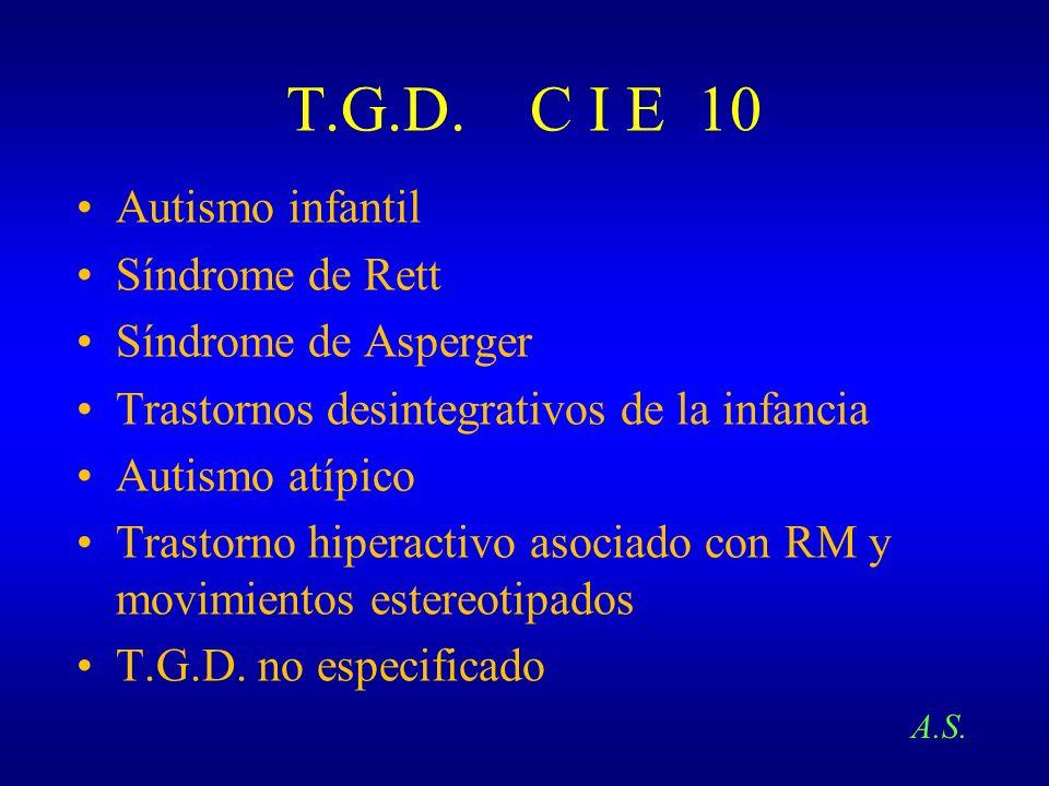 T.G.D. C I E 10 Autismo infantil Síndrome de Rett Síndrome de Asperger