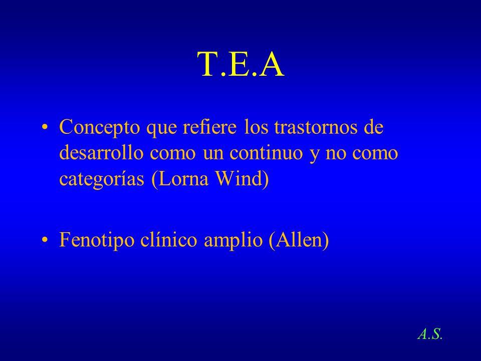 T.E.AConcepto que refiere los trastornos de desarrollo como un continuo y no como categorías (Lorna Wind)