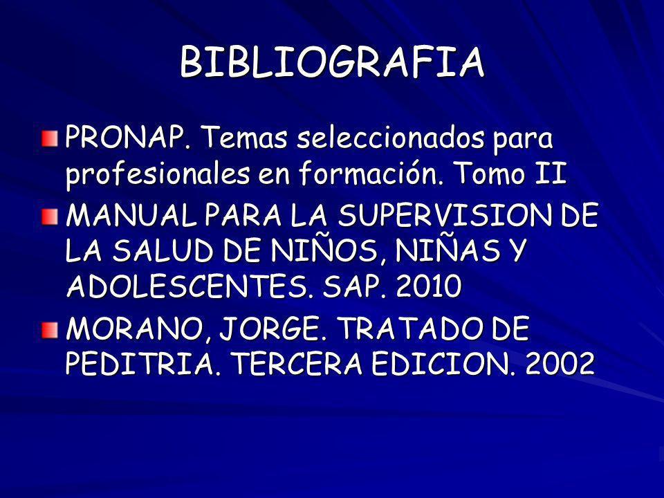 BIBLIOGRAFIA PRONAP. Temas seleccionados para profesionales en formación. Tomo II.
