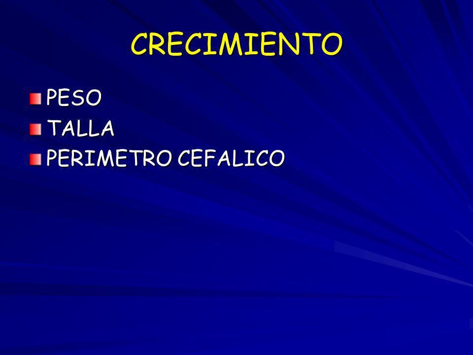 CRECIMIENTO PESO TALLA PERIMETRO CEFALICO