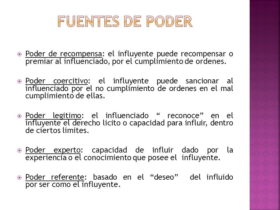 Fuentes de poder Poder de recompensa: el influyente puede recompensar o premiar al influenciado, por el cumplimiento de ordenes.