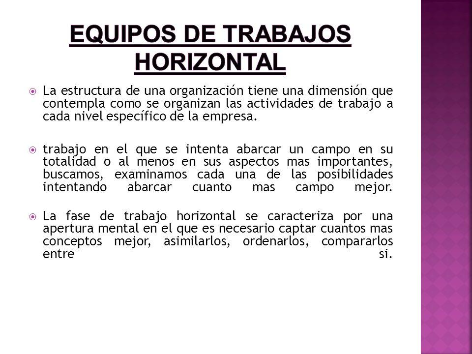 EQUIPOS DE TRABAJOS HORIZONTAL