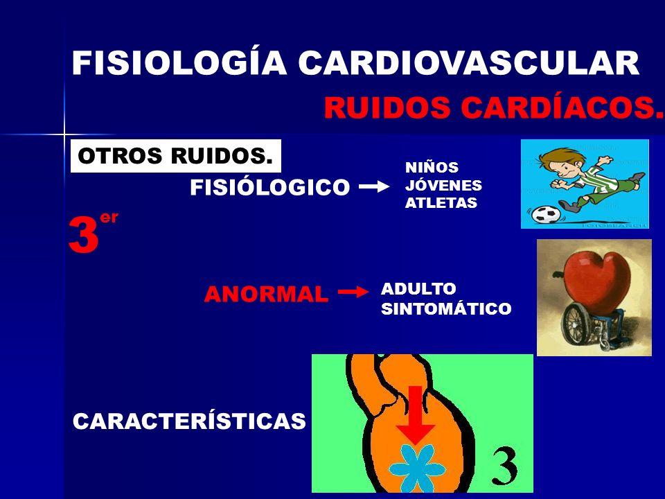 3 FISIOLOGÍA CARDIOVASCULAR RUIDOS CARDÍACOS. OTROS RUIDOS.