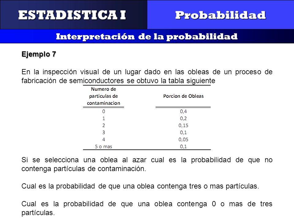 Interpretación de la probabilidad
