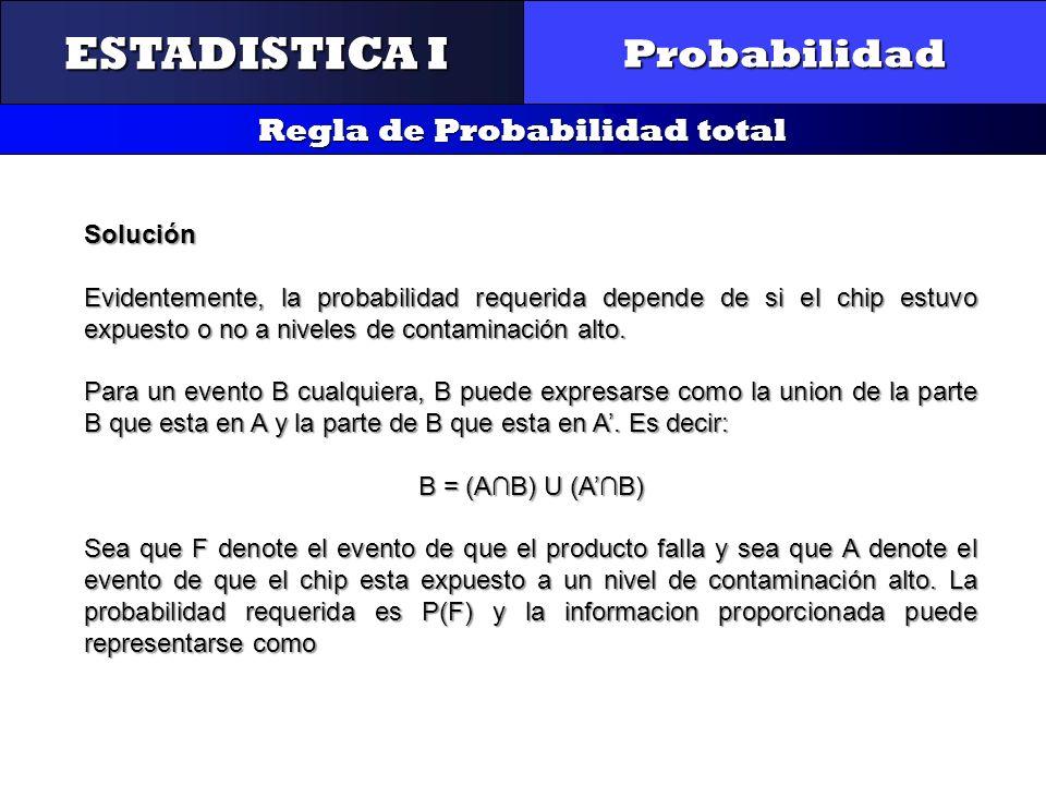 Regla de Probabilidad total