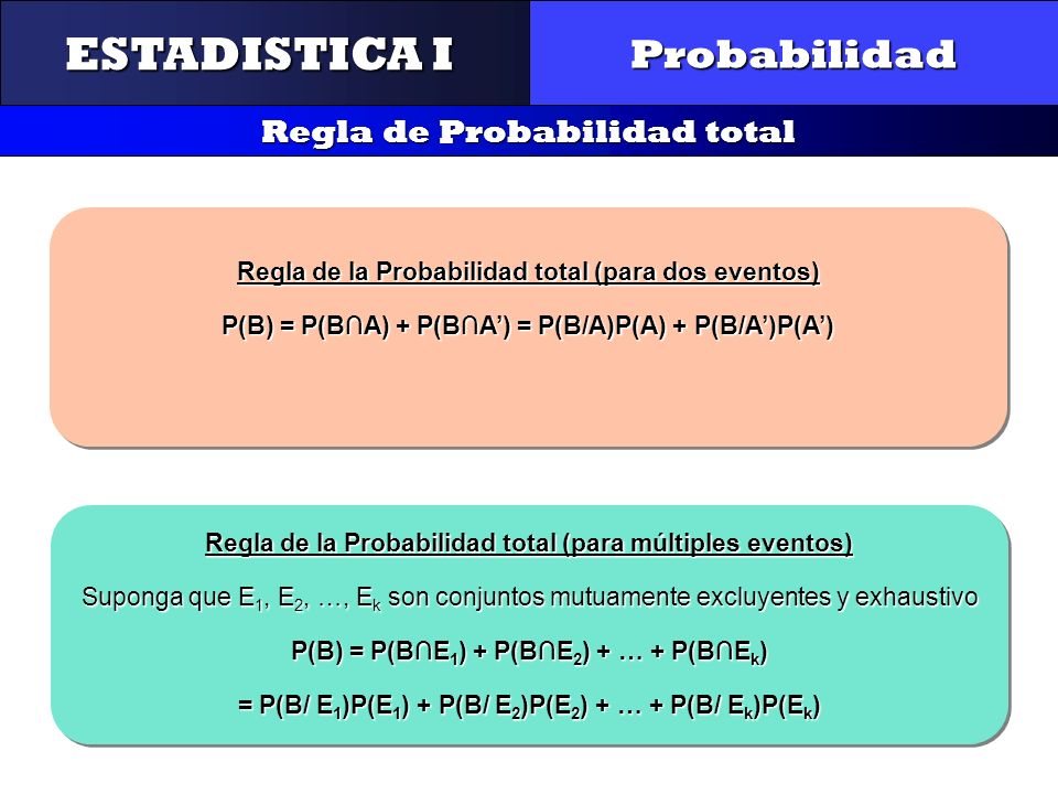 ESTADISTICA I Probabilidad CONTROL Y GESTIÓN INTEGRAL DE LA CALIDAD