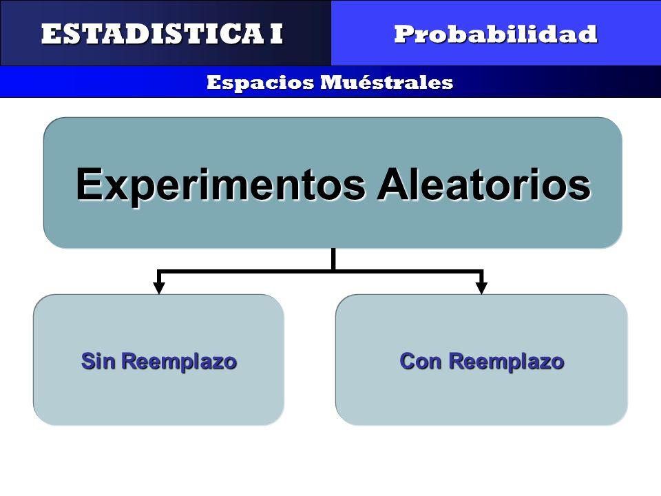 Experimentos Aleatorios