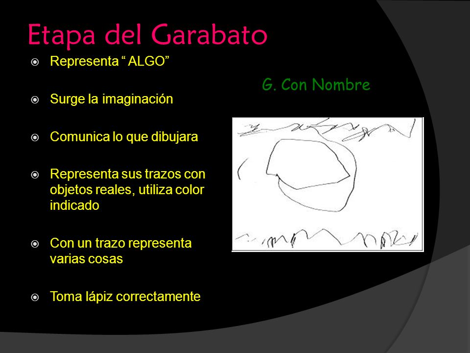 Etapa del Garabato G. Con Nombre Representa ALGO