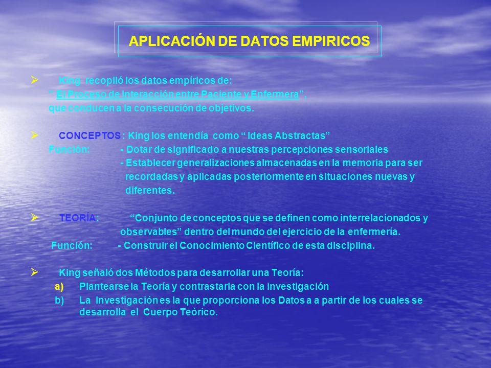 APLICACIÓN DE DATOS EMPIRICOS