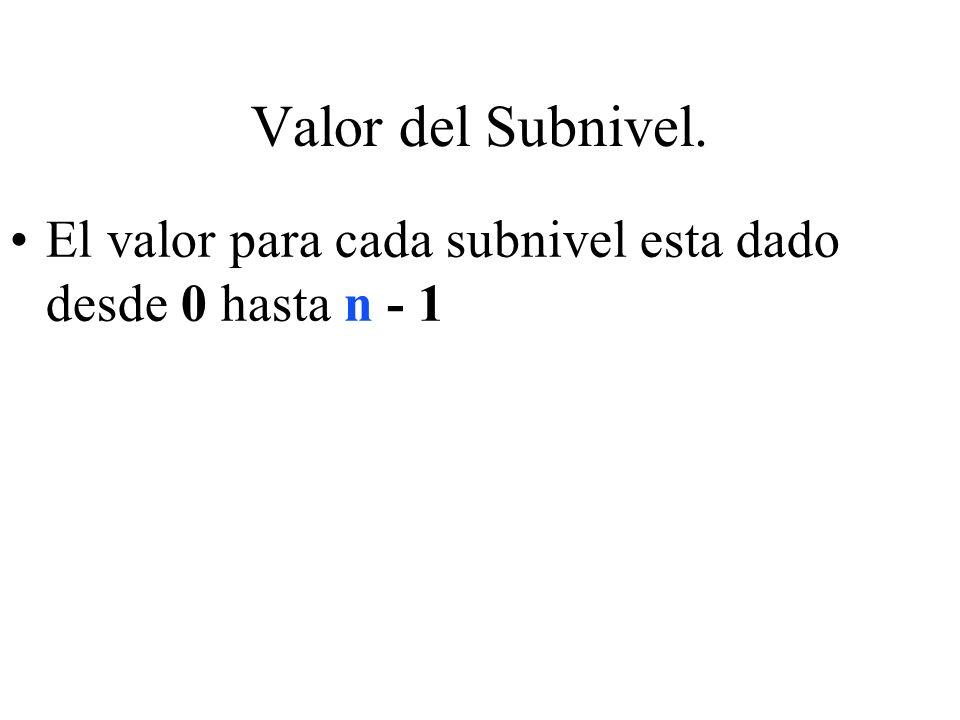 Valor del Subnivel. El valor para cada subnivel esta dado desde 0 hasta n - 1