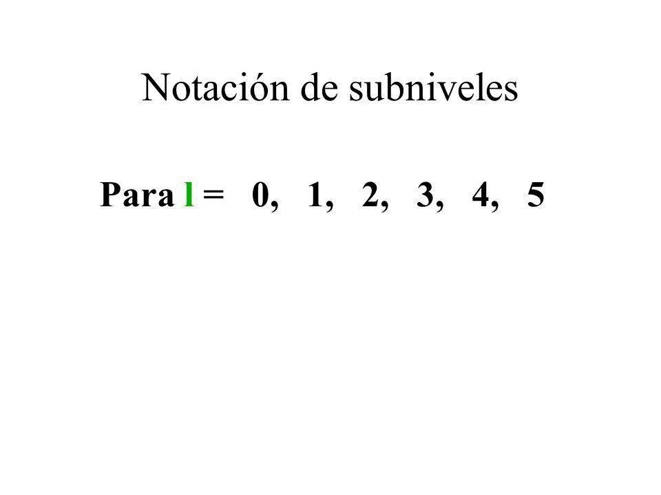 Notación de subniveles