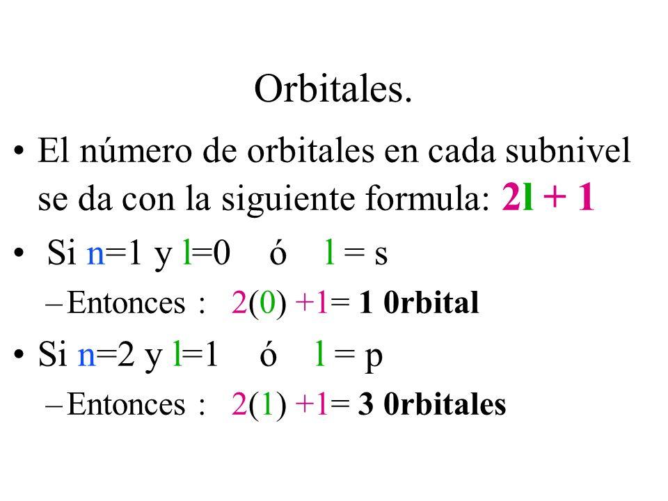 Orbitales. El número de orbitales en cada subnivel se da con la siguiente formula: 2l + 1. Si n=1 y l=0 ó l = s.