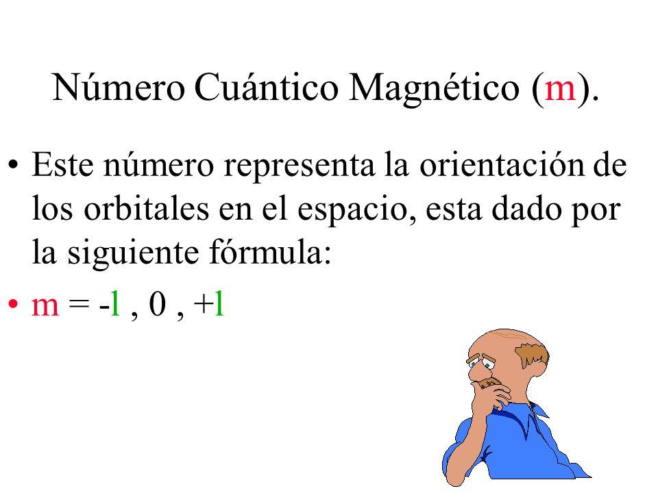 Número Cuántico Magnético (m).