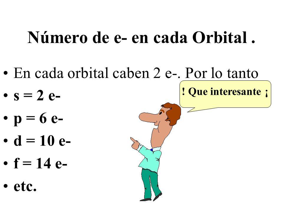 Número de e- en cada Orbital .