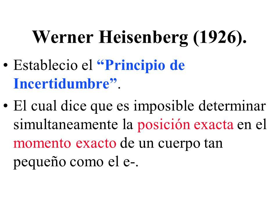 Werner Heisenberg (1926). Establecio el Principio de Incertidumbre .
