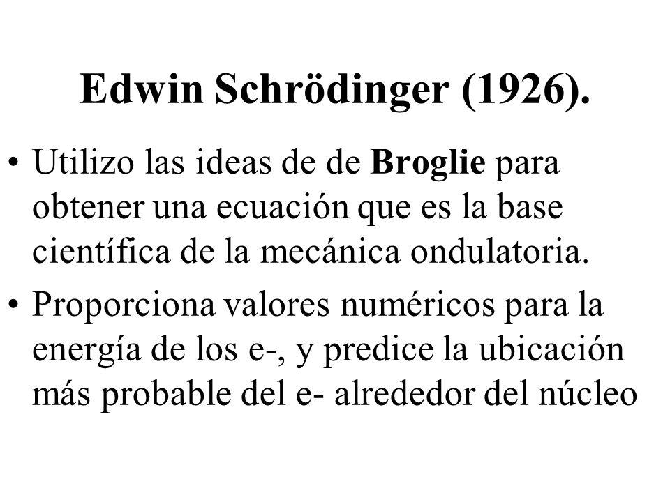 Edwin Schrödinger (1926). Utilizo las ideas de de Broglie para obtener una ecuación que es la base científica de la mecánica ondulatoria.