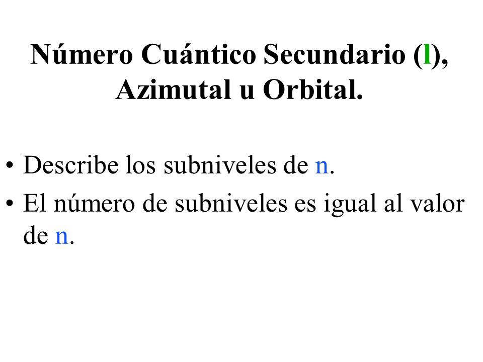 Número Cuántico Secundario (l), Azimutal u Orbital.