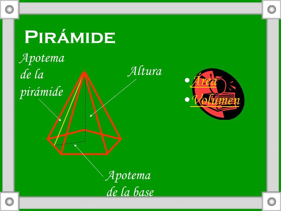 Pirámide Apotema de la pirámide Altura Área Volumen Apotema de la base
