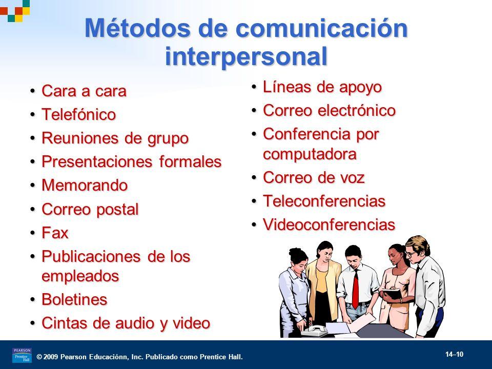 Métodos de comunicación interpersonal