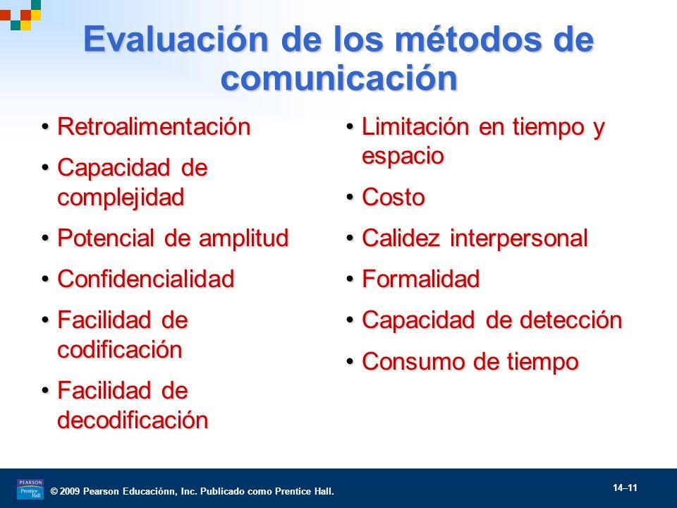 Evaluación de los métodos de comunicación