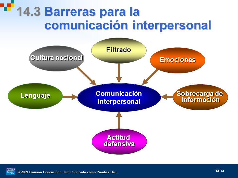 14.3 Barreras para la comunicación interpersonal