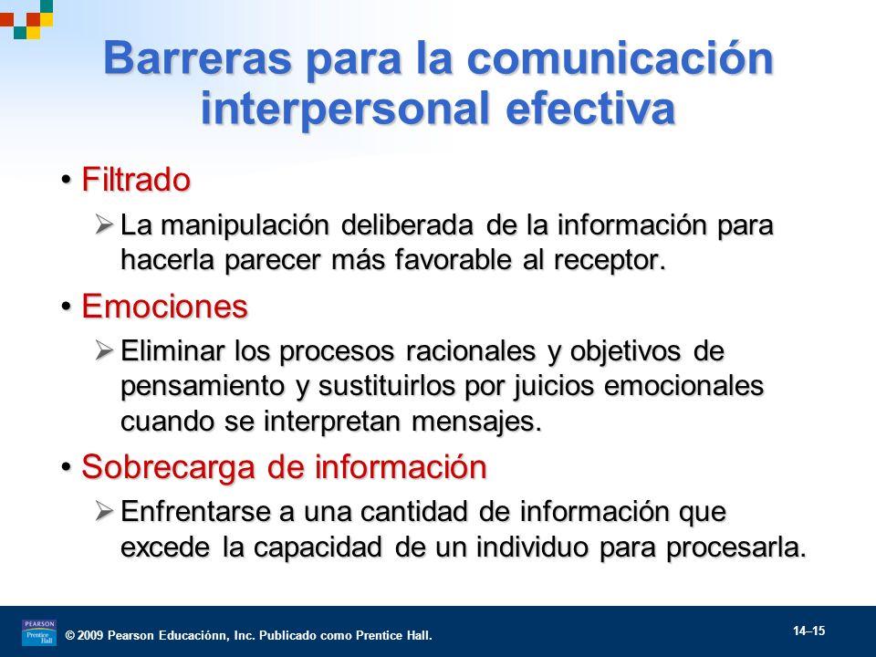 Barreras para la comunicación interpersonal efectiva