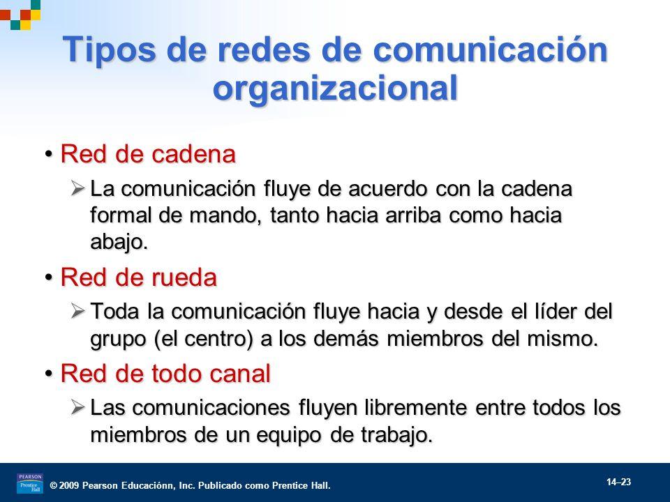 Tipos de redes de comunicación organizacional