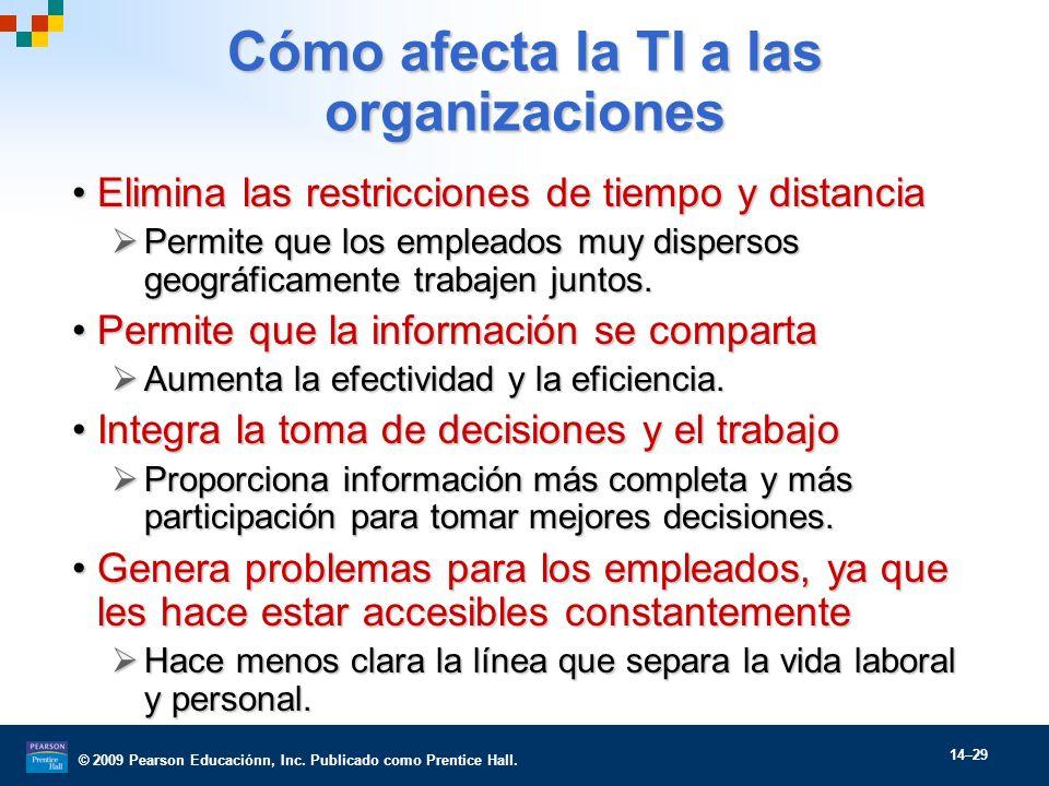 Cómo afecta la TI a las organizaciones