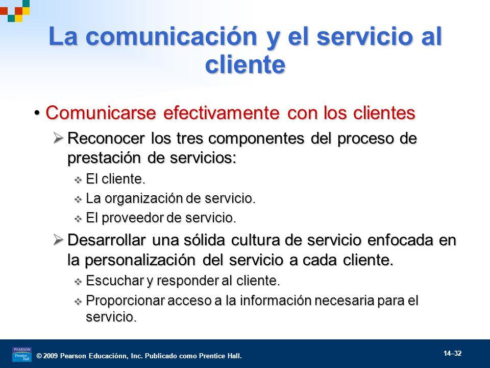 La comunicación y el servicio al cliente