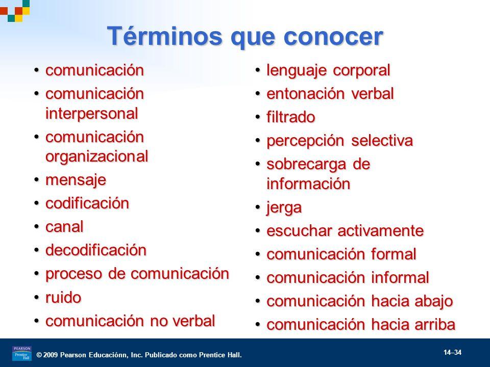 Términos que conocer comunicación comunicación interpersonal