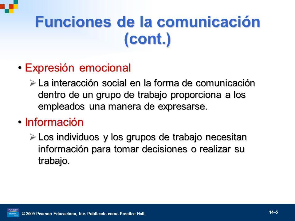 Funciones de la comunicación (cont.)